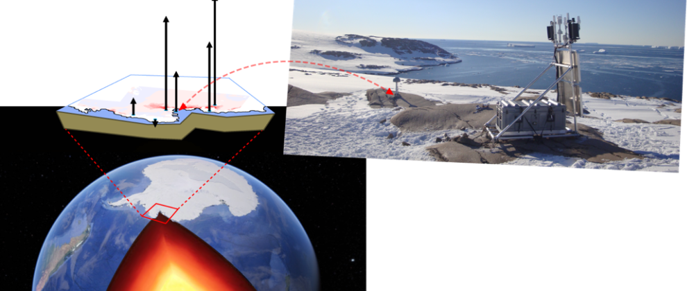 a Google Earth view of Antarctica and a photo of a research site in W. Antarctica
